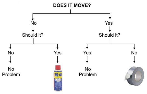 engineering-flowchart.jpg